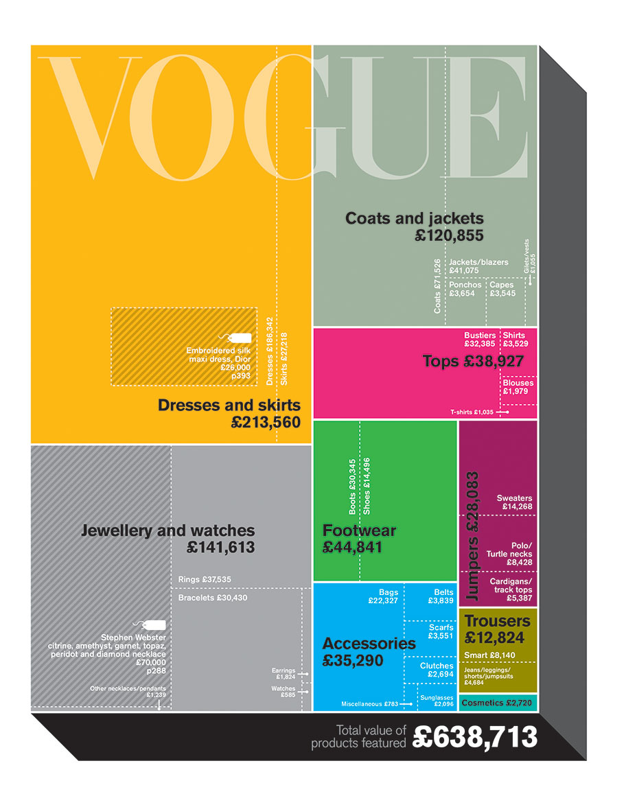 vogue-september-infographic