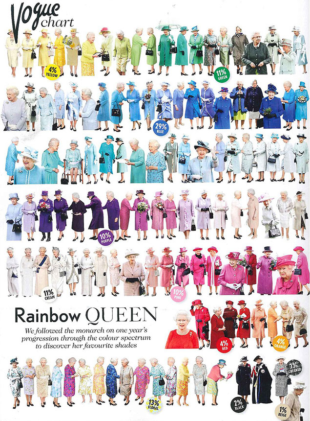 Rainbow Queen Vogue uk 2012